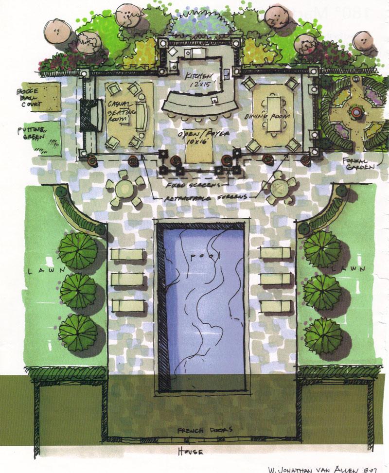 Landscape design grand rapids and ada michigan for Grand designs back garden